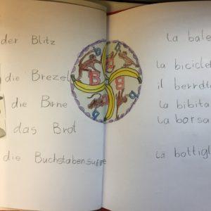 B_rotes Heft